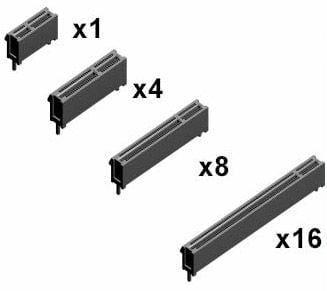 PCIe Sizes