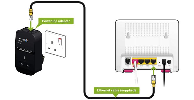 Powerline adapter 1