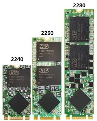 SSD sizes