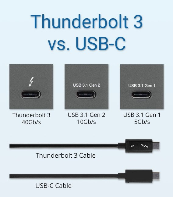 best motherboarboards with thunderbolt 3