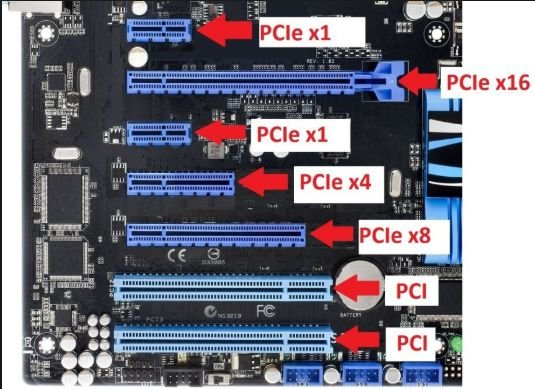 Different PCIe sizes on a motherboard.