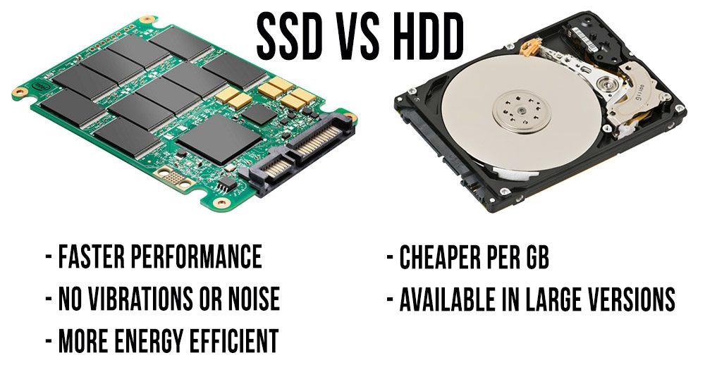 SSD vs HDD NAS