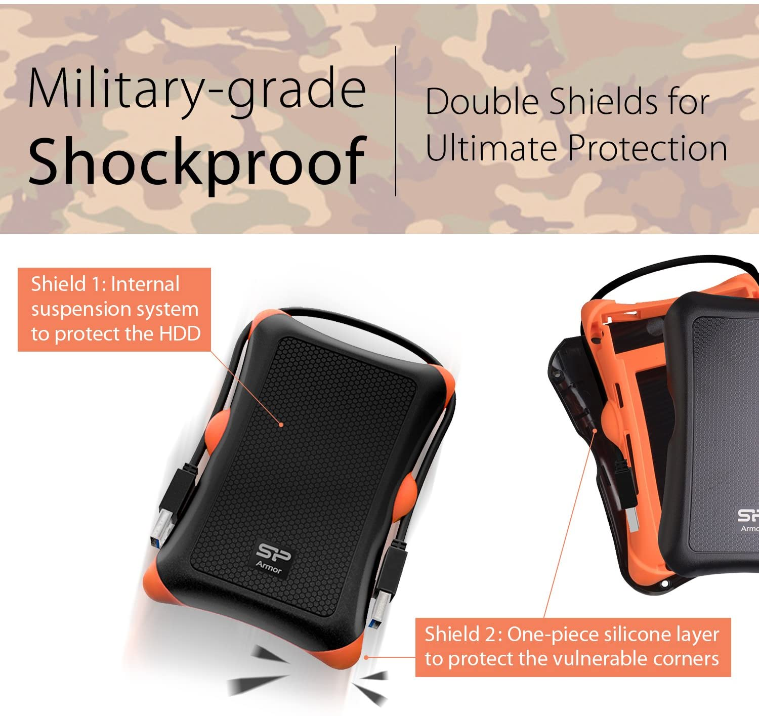 Military Grade Shock Proof