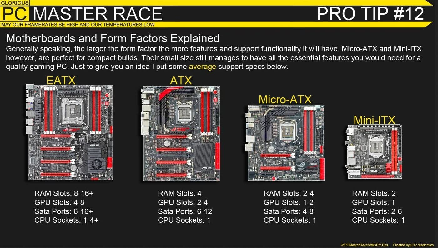 best budget AM4 motherboard