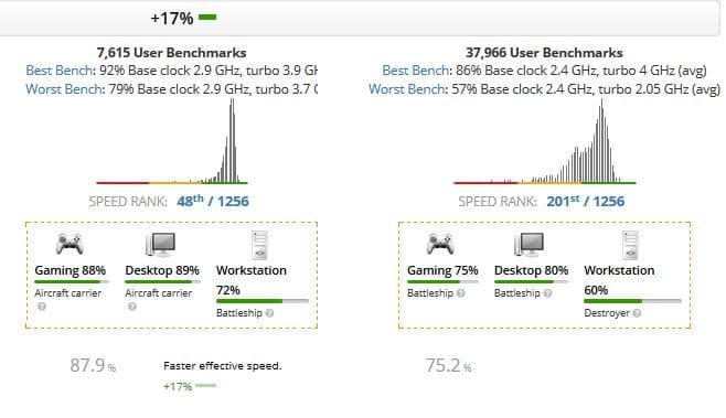 Best Desktops for Dual Monitors
