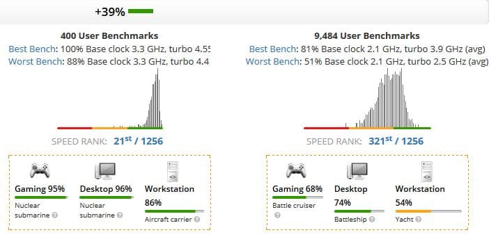 Intel Core i5-10600 vs Core i5-10210U