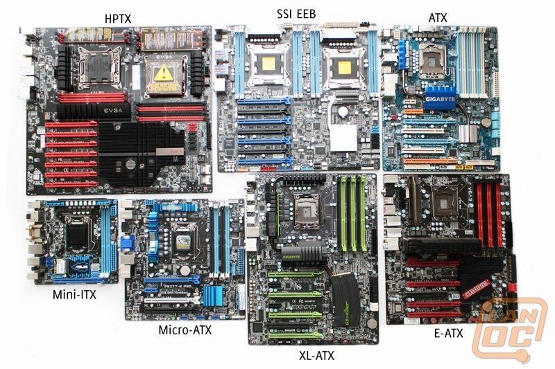 motherboard sizes 2