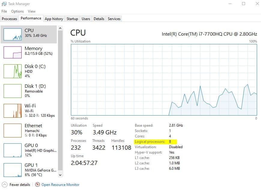 How Many CPU Threads Do I Have
