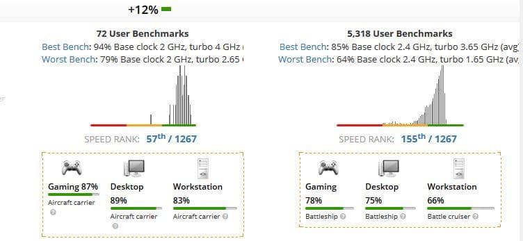 Intel Core i7-10700T vs AMD Ryzen 5 4500U