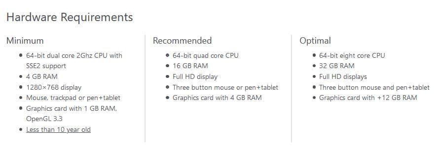 Blender system requirements