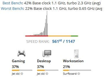 Intel Celeron N4100