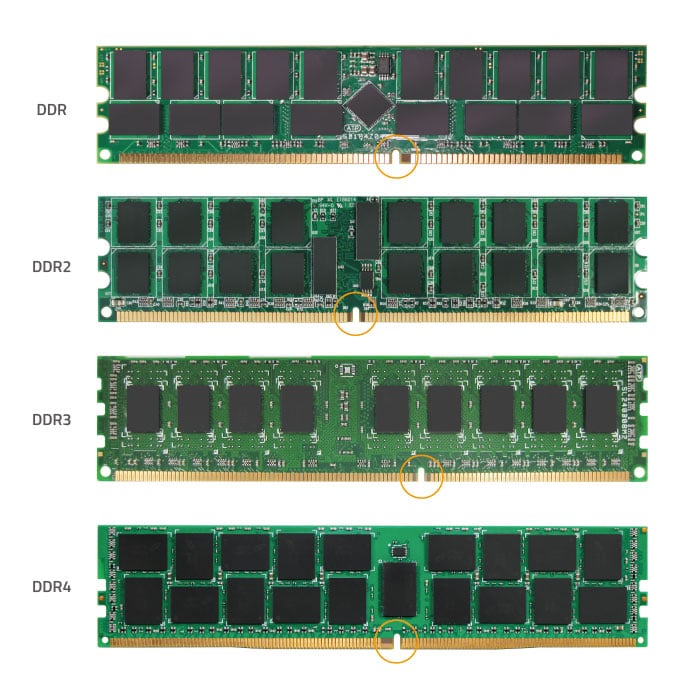 difference in desktop RAM