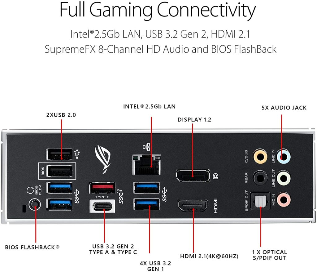 MOtherboard hdmi ports
